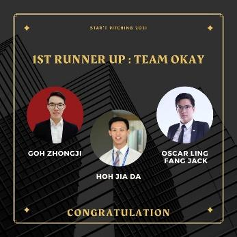 """May be an image of 3 people and text that says """"STAR'T PITCHING 2021 1ST RUNNER UP TEAM OKAY GOH ZHONGJI OSCAR LING FANG JACK HoH JIA DA CONGRATULATION"""""""