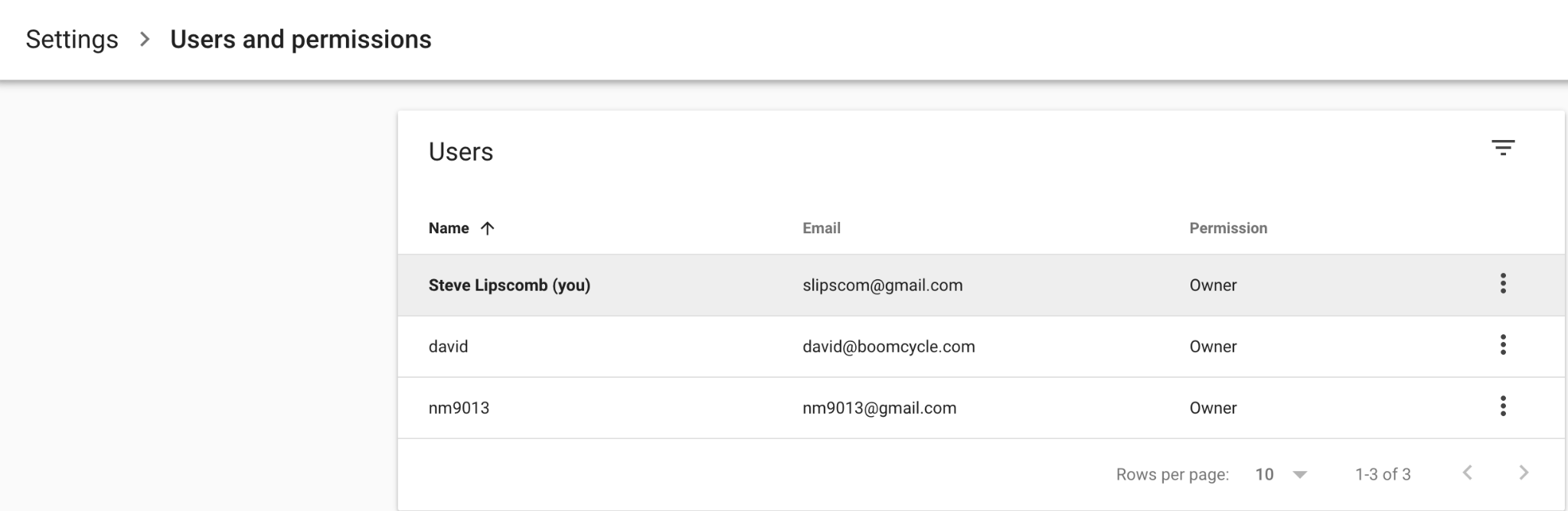 How to Give Boomcycle Access to Your Google Analytics 12