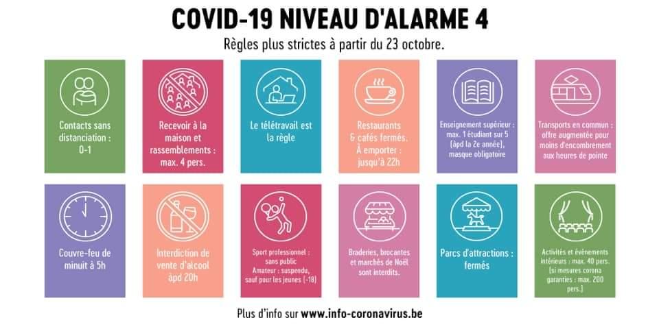 Covid19 : la Belgique, ce patient en état de mort cérébrale ?
