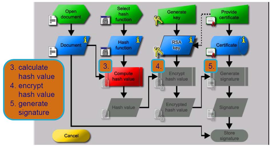 kriptografi hill cipher  cara menggunakan cryptoool